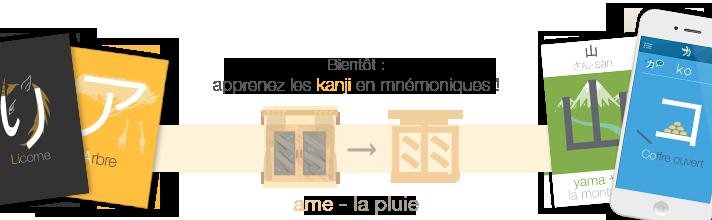 Bientôt : apprenez les kanji avec l'application d'ici Japon !